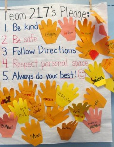 Hand themed bulletin board ideas also handy art projects and scholastic rh