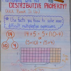 Multiplication Array Diagram Vw 1600 Wiring Teaching With The Distributive Property
