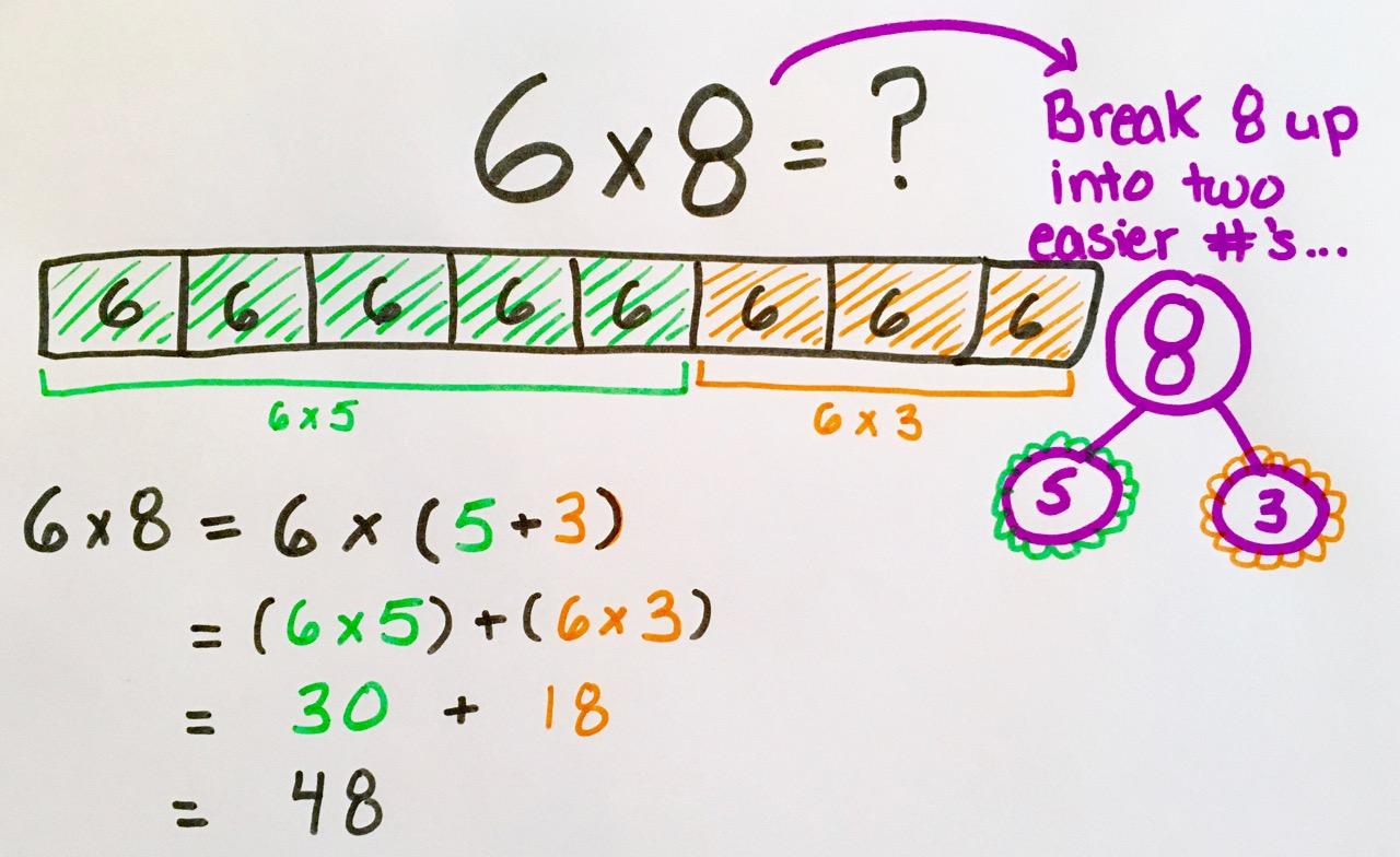 Breaking Apart 2 Digit Multiplication Worksheet