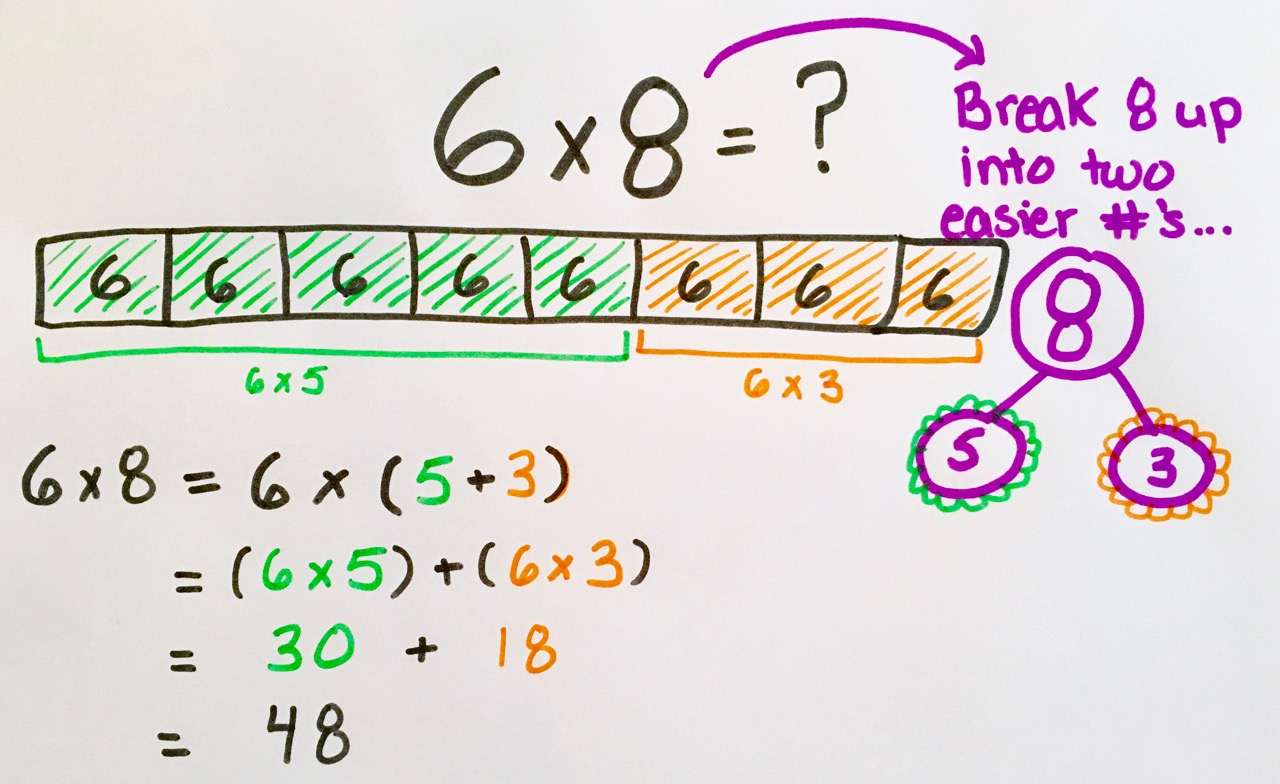 hight resolution of Teaching Multiplication With the Distributive Property   Scholastic