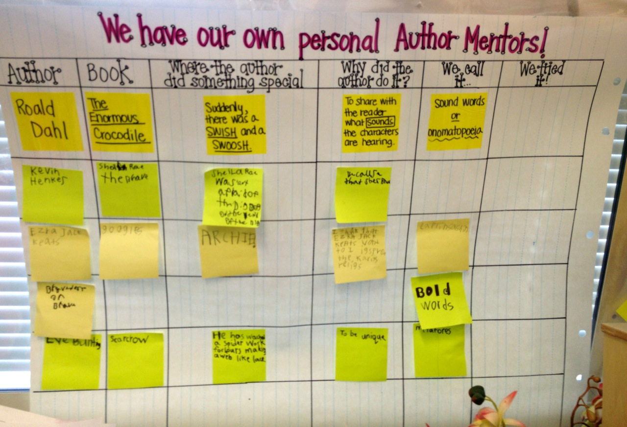 Using Mentor Texts To Empower Student Authors