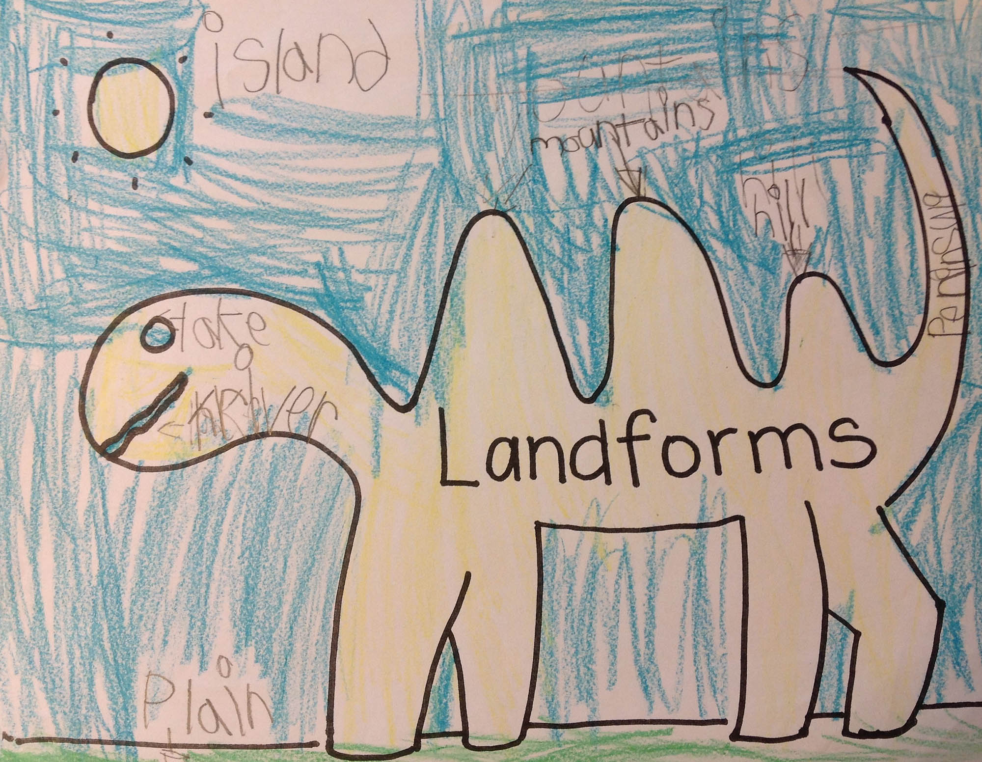 Quick Easy And Multisensory Landform And Map Ideas