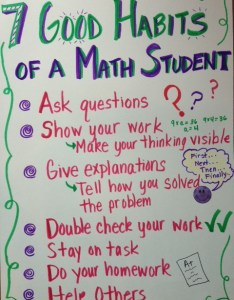 Anchor charts for classroom management also scholastic rh