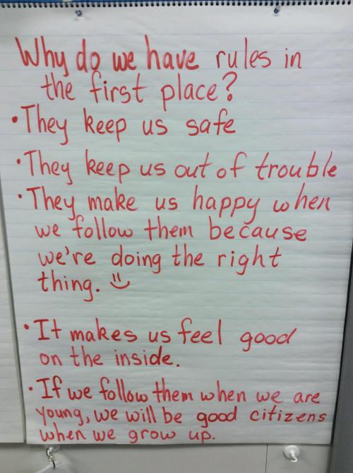 small resolution of alan gieleghem s third graders work to discover the underlying meaning of the rules in their classroom in the chart below