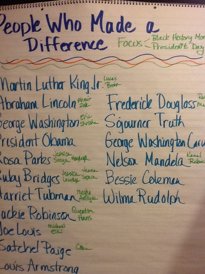 Black History Month And Presidents' Day Biography Reports