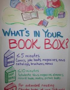 also rethinking the book box scholastic rh