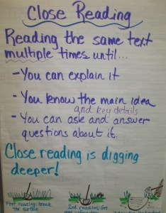 The kid friendly and right on target way my rd graders describe close reading is also investigating nonfiction part digging deeper with rh scholastic