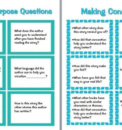 Guided Reading Prompts and Questions to Improve Comprehension   Scholastic [ 700 x 1135 Pixel ]