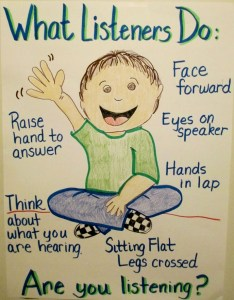While most anchor charts are made with your class  broke the rules on this one it students  couple of years ago and liked so much also for classroom management scholastic rh