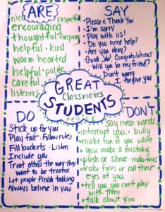 Great classmates anchor chart also charts for classroom management scholastic rh