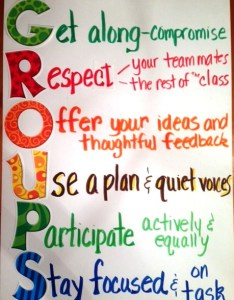 Anchor charts for classroom management group work also scholastic rh