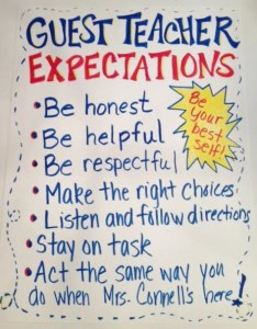 Chart for daily reflections on learning also anchor charts classroom management scholastic rh