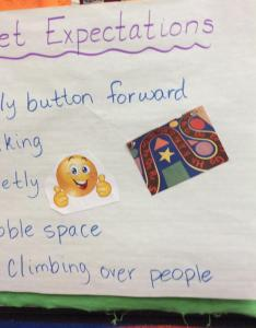 Kindergarten rest time carpet expecations also anchor charts for classroom management scholastic rh