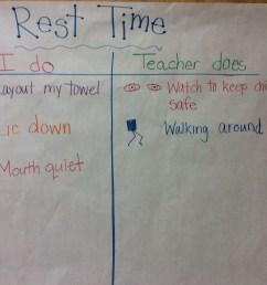 kindergarten rest time carpet expecations [ 2592 x 1936 Pixel ]