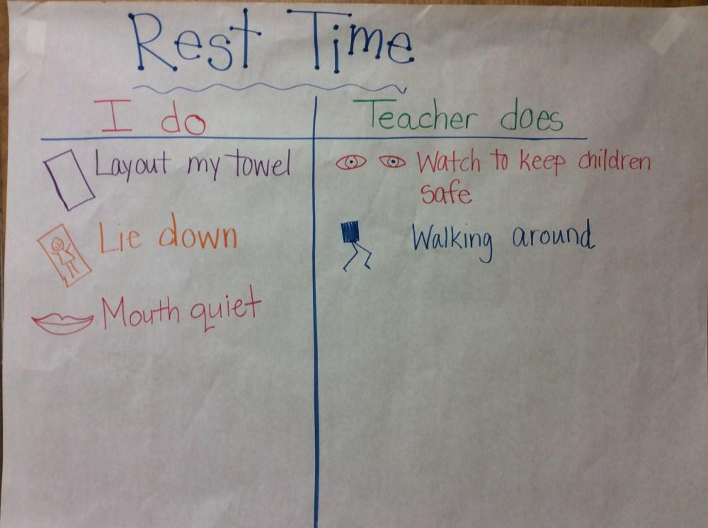 medium resolution of kindergarten rest time carpet expecations