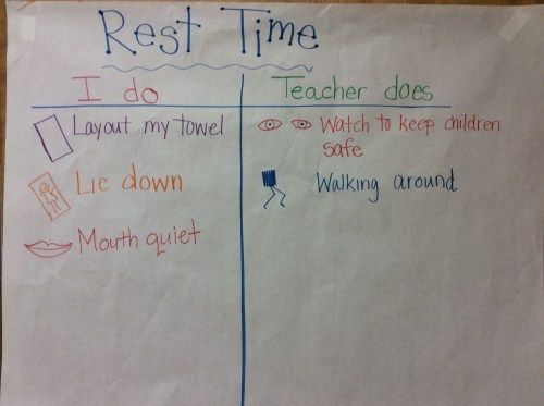 small resolution of kindergarten rest time carpet expecations