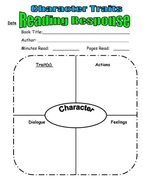 small resolution of Teaching Character Traits in Reader's Workshop   Scholastic