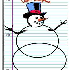 Venn Diagram Graphic Organizer Capacitive Proximity Sensor Circuit Get Crafty With Your Common Core Reading This Holiday