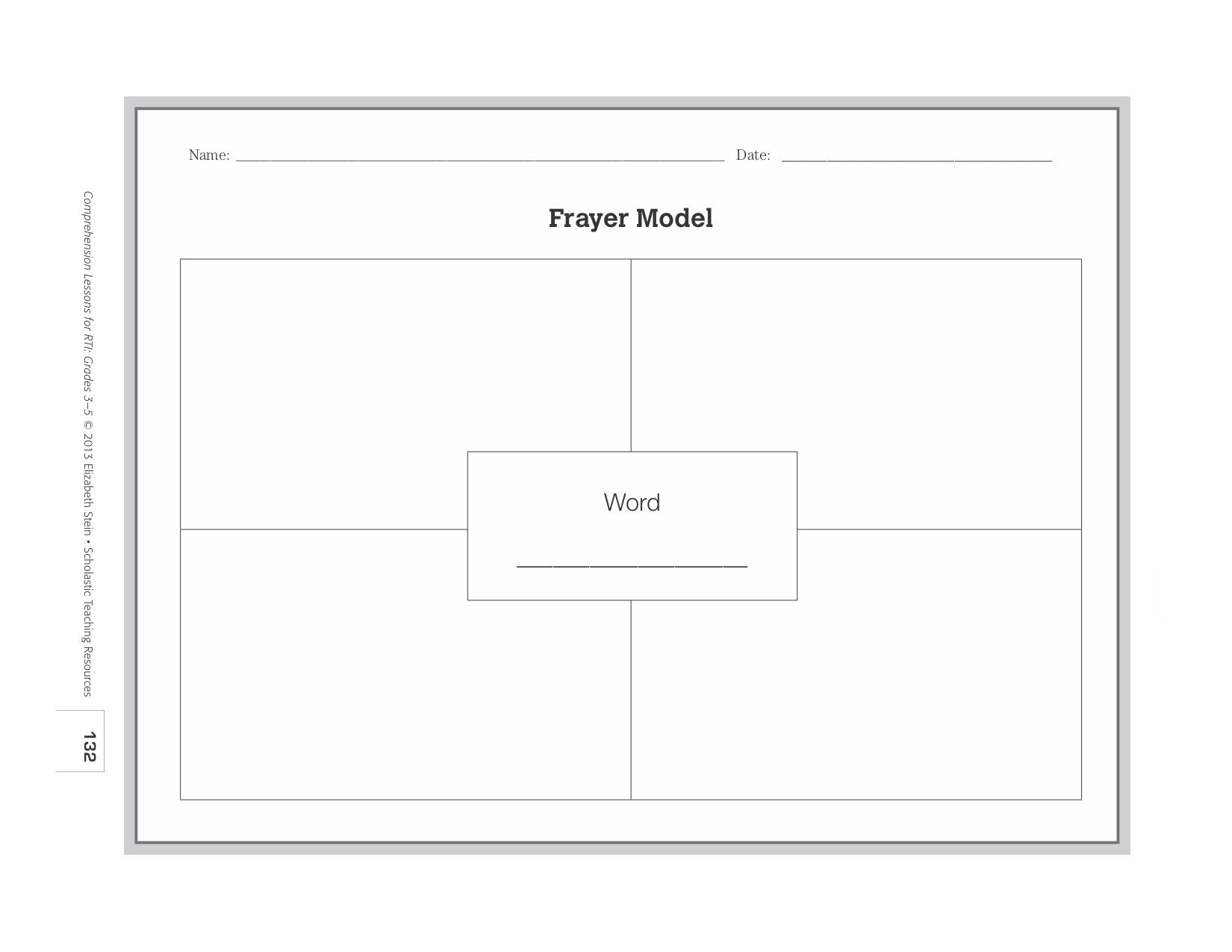 frayer model diagram frog inside editable template