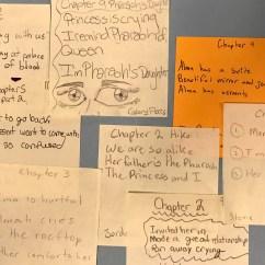 Scarlet Ibis Short Story Plot Diagram 555 Timer Wiring Sensational Summarizing Strategies Scholastic
