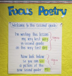 Focus Poetry: Create Poetry Pros in Less Than Ten Minutes a Day   Scholastic [ 2448 x 3264 Pixel ]