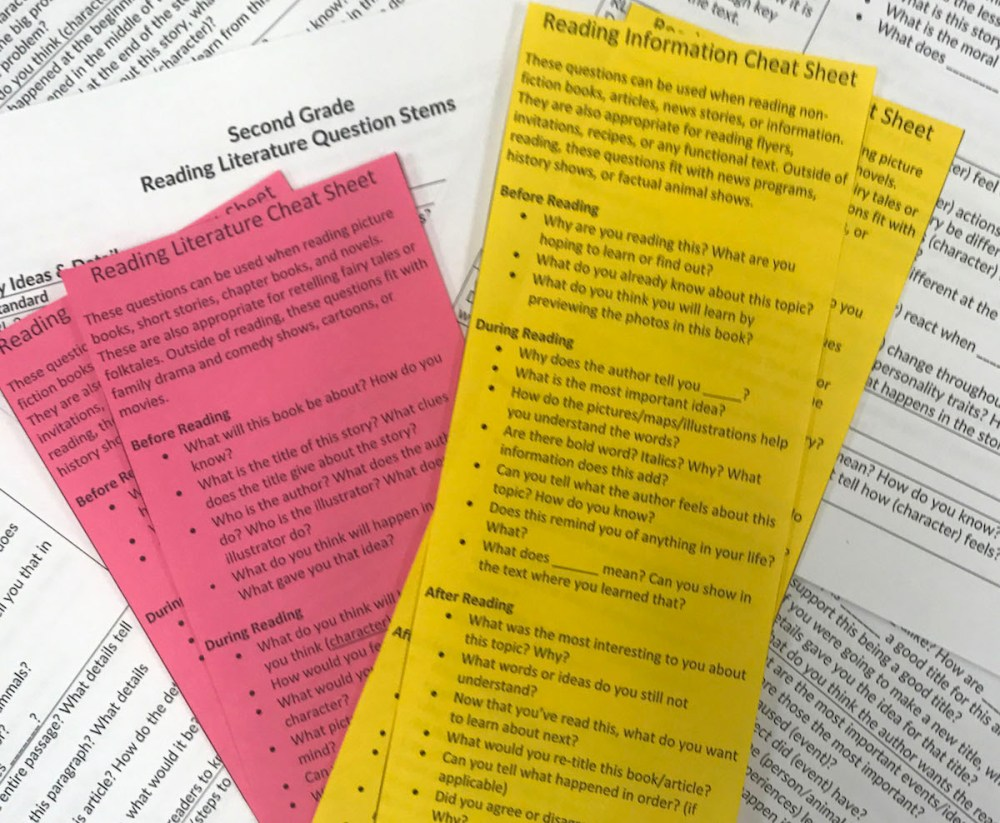 medium resolution of Parent Question Stems for ELA   Scholastic