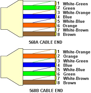 586 ethernet cable wiring diagram wiring diagram blog 586 ethernet cable wiring diagram 586 printable wiring