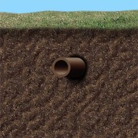Cast or Ductile Iron Pipes | Locating Buried Pipes