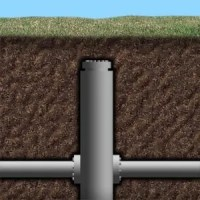 Water & Sewer Lines | Utility Locator | Water line detector