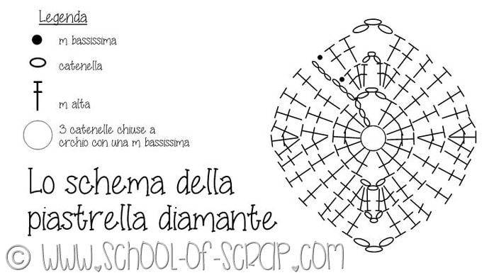 Scuola di Uncinetto la piastrella diamante diamond granny