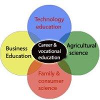 Top Accredited Online Vocational Schools - Trade Schools ...