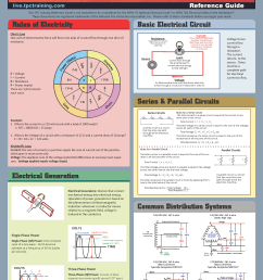 basic electricity quick reference guide [ 2584 x 3344 Pixel ]