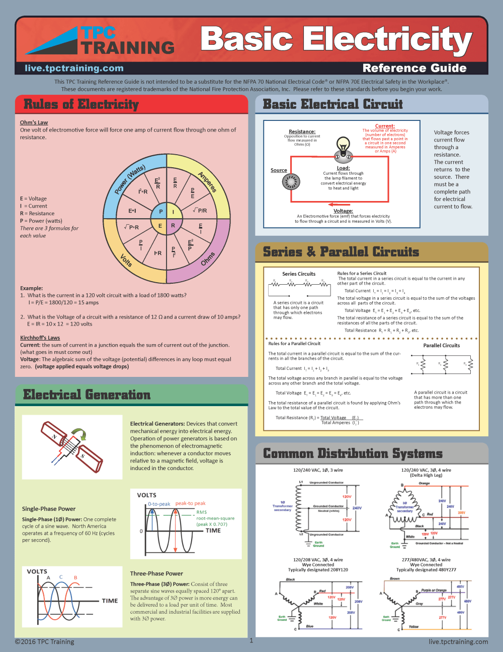 medium resolution of basic electricity quick reference guide