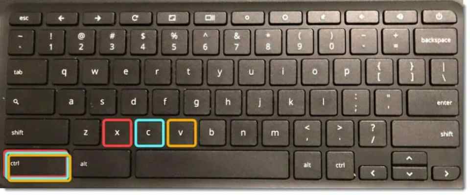 Chromebook Shortcuts You'll Use Everyday | Schooled in Tech