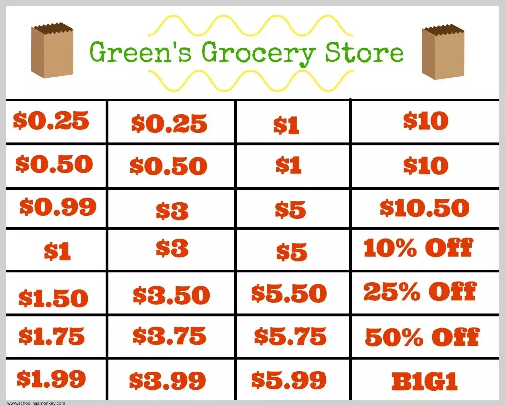 Percent Equations Worksheet And Grocery Shopping