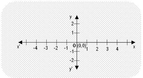 Rectangular Cartesian Coordinate System :: Ordered Pair
