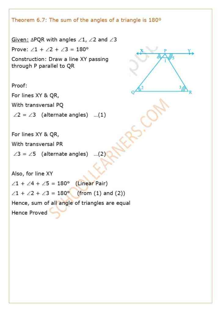 Theorem 6.7 Class 9 The sum of the angles of a triangle is 180º.