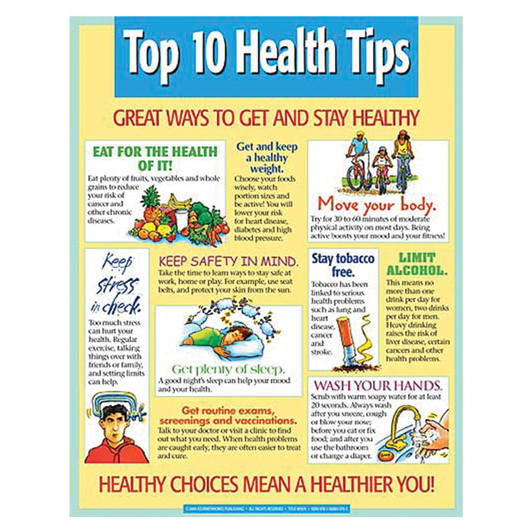 Top 10 Health Tips Poster