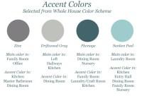 Choosing Accent Colors