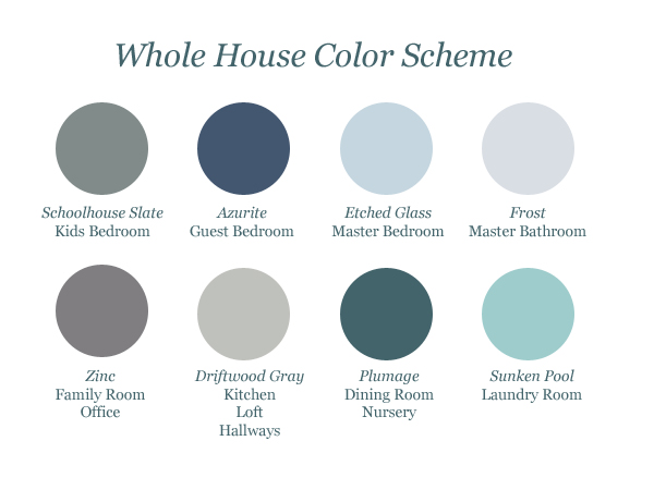7 Steps To Create Your Whole House Color Palette Teal & Lime