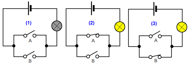 series and parallel circuits series circuits