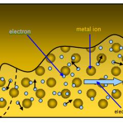 Physics Energy Flow Diagram Erd Tool Open Source Schoolphysics ::welcome::
