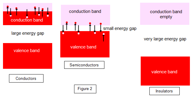 energy band diagram of insulator wiring plc mitsubishi schoolphysics ::welcome::