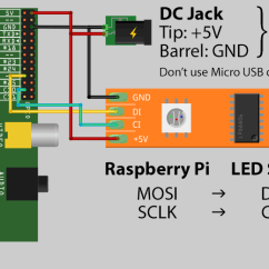 Raspberry Pi Gpio Wiring Diagram Coleman Evcon Setting Up Boblight With A And Raspbmc – Schrankmonster Blog