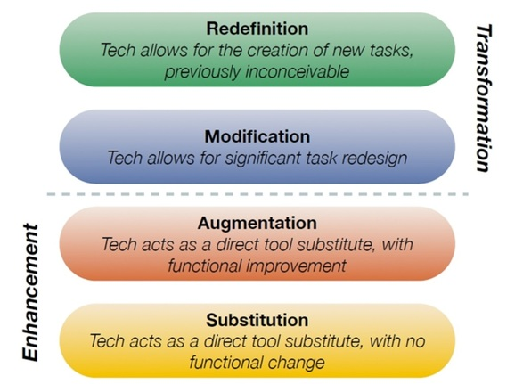 Image result for SAMR