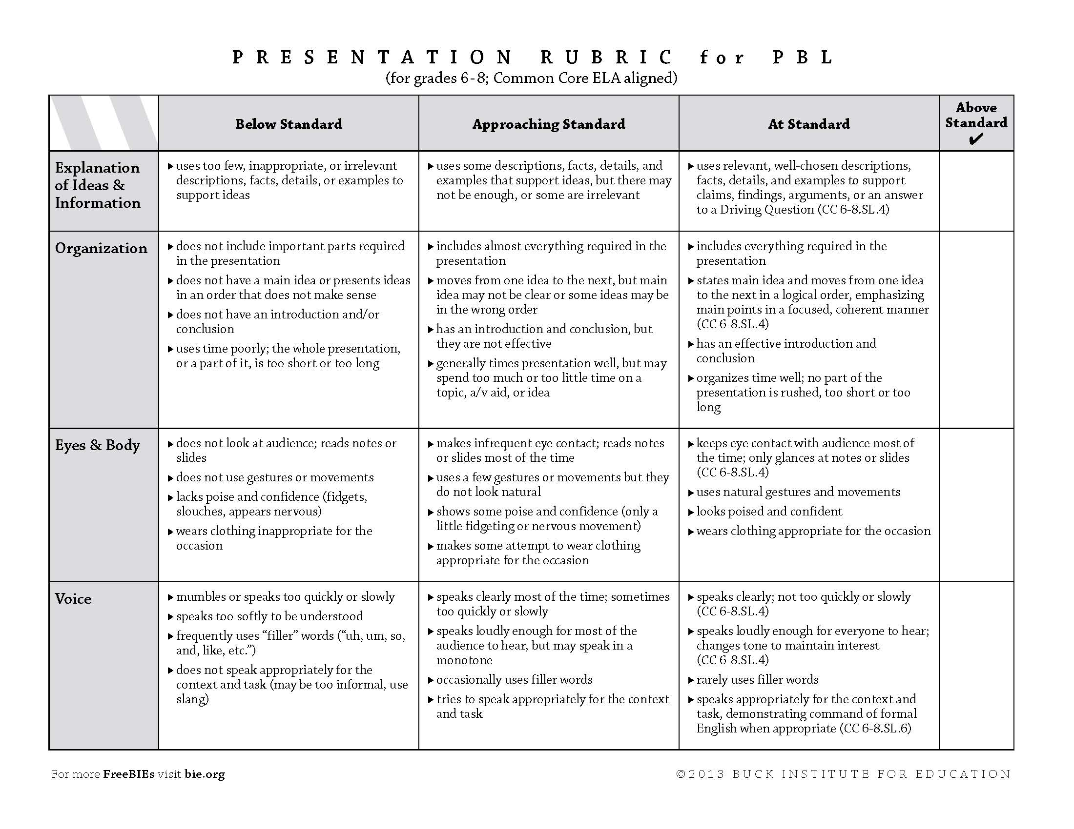 Assessment And Rubrics Kathy Schrock's Guide To Everything