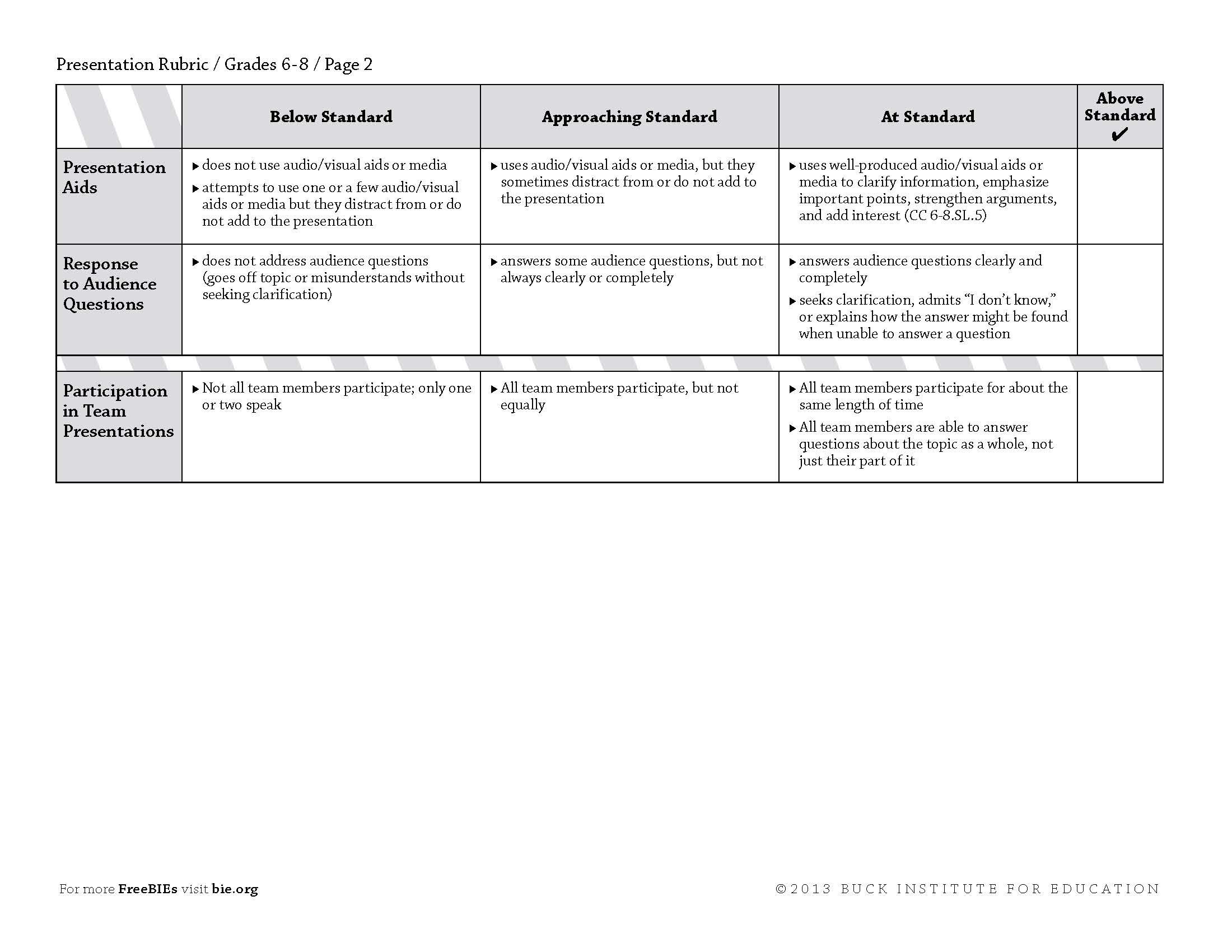 Sample Narrative Report Card Comments Order Custom Essay