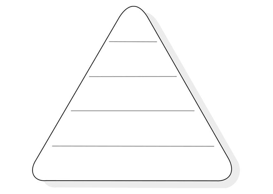 Malvorlage leere Nahrungspyramide - Kostenlose