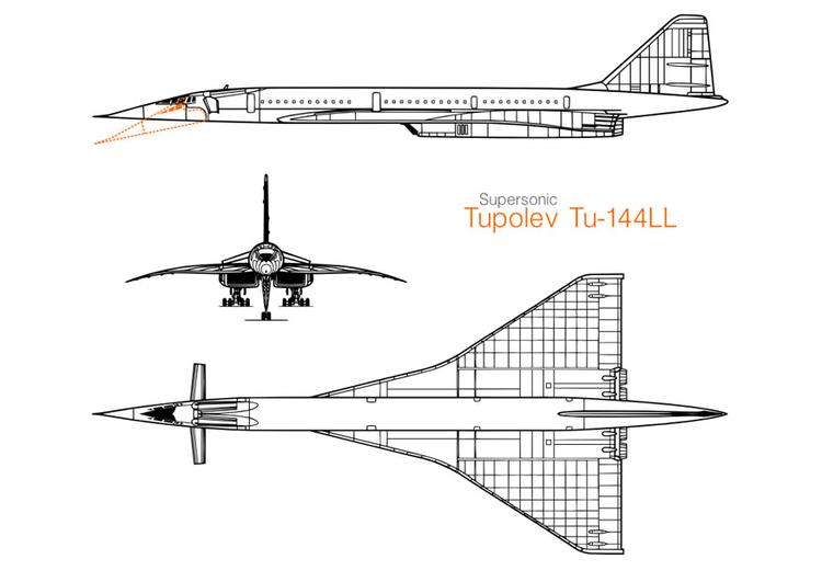 Malvorlage Tupolew Flugzeug - Kostenlose Ausmalbilder Zum