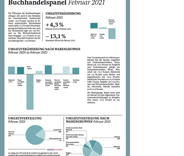 Österreichischer Buchmarkt im Februar